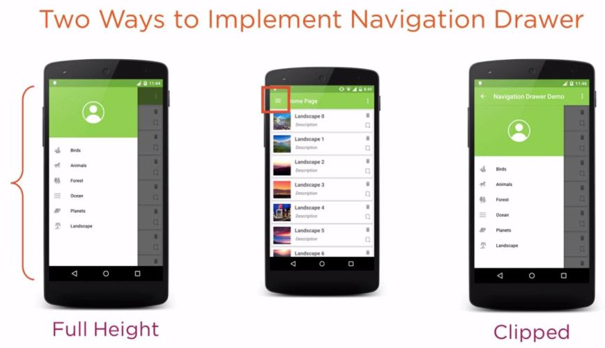 Let S Understand How The Navigation Drawer Works